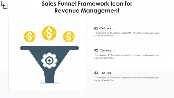 Sales_Management_Flowchart_Implementation_Plan_Ppt_PowerPoint_Presentation_Complete_Deck_With_Slides_Slide_2