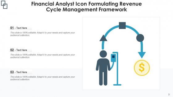 Sales_Management_Flowchart_Implementation_Plan_Ppt_PowerPoint_Presentation_Complete_Deck_With_Slides_Slide_3