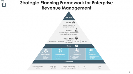Sales_Management_Flowchart_Implementation_Plan_Ppt_PowerPoint_Presentation_Complete_Deck_With_Slides_Slide_6