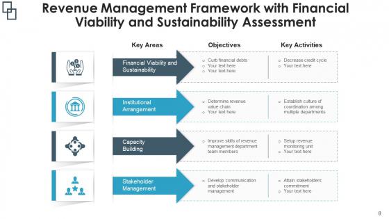 Sales_Management_Flowchart_Implementation_Plan_Ppt_PowerPoint_Presentation_Complete_Deck_With_Slides_Slide_8