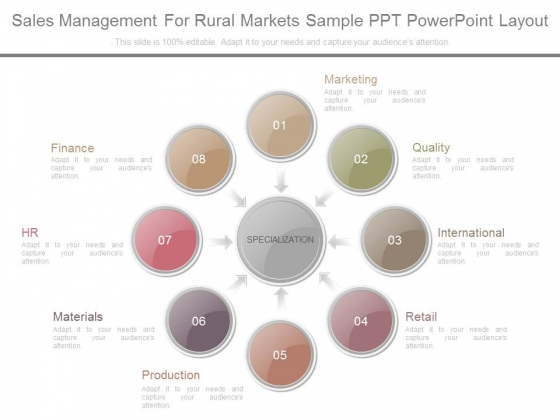Sales Management For Rural Markets Sample Ppt Powerpoint Layout