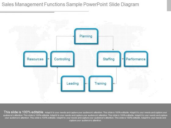 Sales Management Functions Sample Powerpoint Slide Diagram