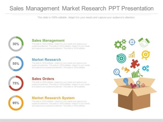 Sales Management Market Research Ppt Presentation