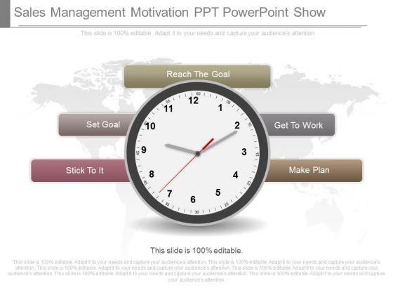 Sales Management Motivation Ppt Powerpoint Show