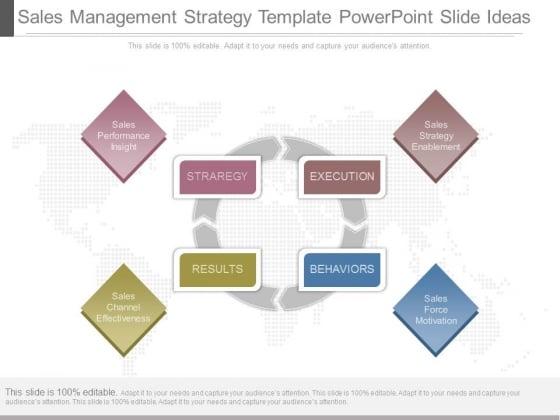 Sales Management Strategy Template Powerpoint Slide Ideas