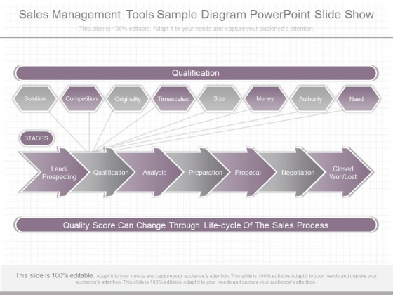 Sales Management Tools Sample Diagram Powerpoint Slide Show