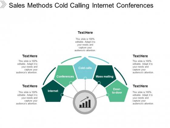 Sales Methods Cold Calling Internet Conferences Ppt PowerPoint Presentation Pictures Professional