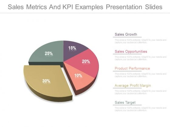 Sales Metrics And Kpi Examples Presentation Slides