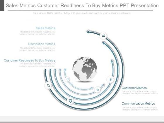 Sales Metrics Customer Readiness To Buy Metrics Ppt Presentation