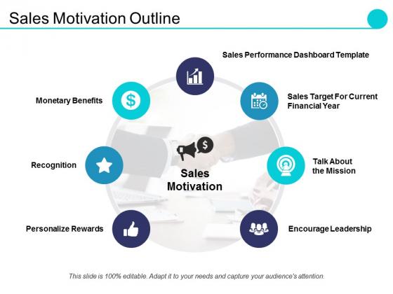 Sales Motivation Outline Ppt PowerPoint Presentation Infographics Slide Download