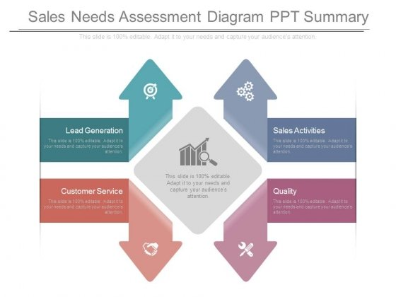 Sales Needs Assessment Diagram Ppt Summary