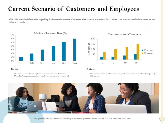 Sales_Optimization_Best_Practices_To_Close_More_Deals_Current_Scenario_Of_Customers_And_Employees_Guidelines_PDF_Slide_1