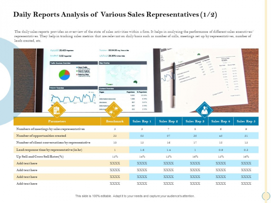 Sales Optimization Best Practices To Close More Deals Daily Reports Analysis Of Various Sales Representatives Client Professional PDF