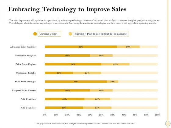 Sales_Optimization_Best_Practices_To_Close_More_Deals_Embracing_Technology_To_Improve_Sales_Guidelines_PDF_Slide_1