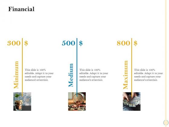 Sales Optimization Best Practices To Close More Deals Financial Mockup PDF