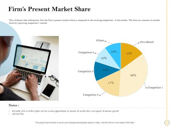 Sales Optimization Best Practices To Close More Deals Firms Present Market Share Demonstration PDF