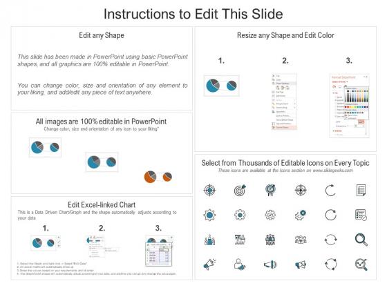 Sales_Optimization_Best_Practices_To_Close_More_Deals_Firms_Present_Market_Share_Demonstration_PDF_Slide_2