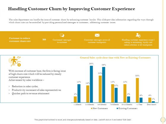 Sales_Optimization_Best_Practices_To_Close_More_Deals_Handling_Customer_Churn_By_Improving_Customer_Experience_Guidelines_PDF_Slide_1