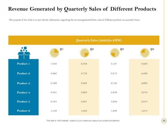Sales_Optimization_Best_Practices_To_Close_More_Deals_Ppt_PowerPoint_Presentation_Complete_Deck_With_Slides_Slide_10