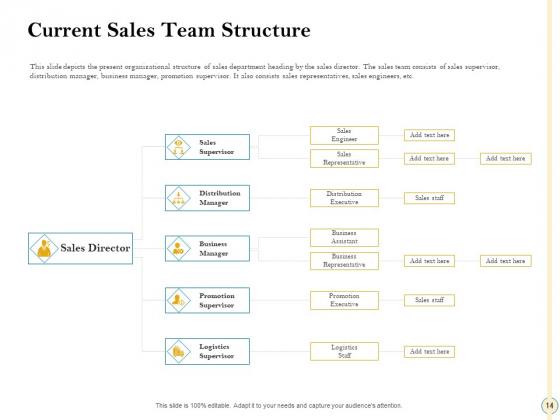 Sales_Optimization_Best_Practices_To_Close_More_Deals_Ppt_PowerPoint_Presentation_Complete_Deck_With_Slides_Slide_14