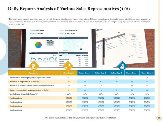 Sales_Optimization_Best_Practices_To_Close_More_Deals_Ppt_PowerPoint_Presentation_Complete_Deck_With_Slides_Slide_15