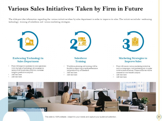 Sales_Optimization_Best_Practices_To_Close_More_Deals_Ppt_PowerPoint_Presentation_Complete_Deck_With_Slides_Slide_21