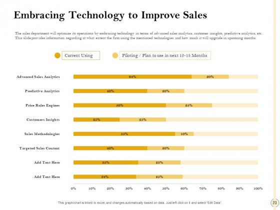 Sales_Optimization_Best_Practices_To_Close_More_Deals_Ppt_PowerPoint_Presentation_Complete_Deck_With_Slides_Slide_23