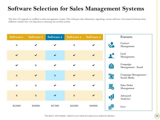 Sales_Optimization_Best_Practices_To_Close_More_Deals_Ppt_PowerPoint_Presentation_Complete_Deck_With_Slides_Slide_24