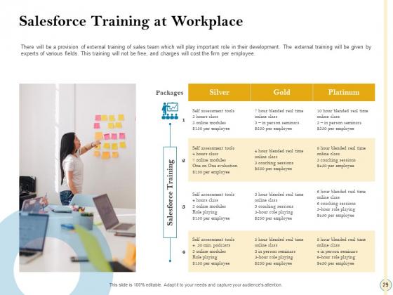 Sales_Optimization_Best_Practices_To_Close_More_Deals_Ppt_PowerPoint_Presentation_Complete_Deck_With_Slides_Slide_29