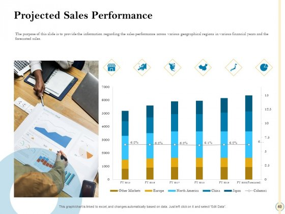 Sales_Optimization_Best_Practices_To_Close_More_Deals_Ppt_PowerPoint_Presentation_Complete_Deck_With_Slides_Slide_40