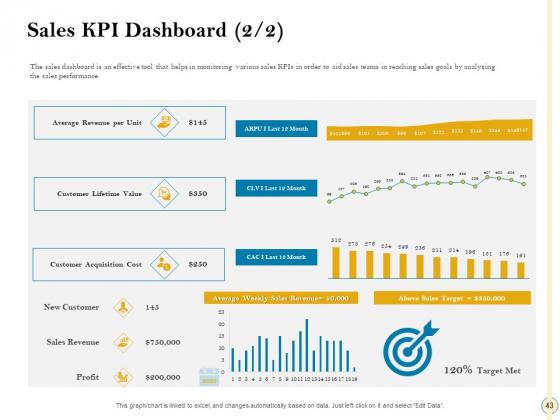 Sales_Optimization_Best_Practices_To_Close_More_Deals_Ppt_PowerPoint_Presentation_Complete_Deck_With_Slides_Slide_43