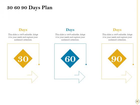 Sales_Optimization_Best_Practices_To_Close_More_Deals_Ppt_PowerPoint_Presentation_Complete_Deck_With_Slides_Slide_47