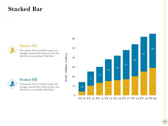 Sales_Optimization_Best_Practices_To_Close_More_Deals_Ppt_PowerPoint_Presentation_Complete_Deck_With_Slides_Slide_49