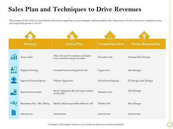 Sales Optimization Best Practices To Close More Deals Sales Plan And Techniques To Drive Revenues Icons PDF