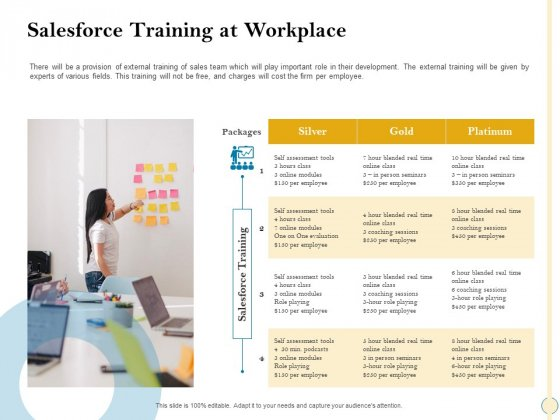 Sales Optimization Best Practices To Close More Deals Salesforce Training At Workplace Background PDF