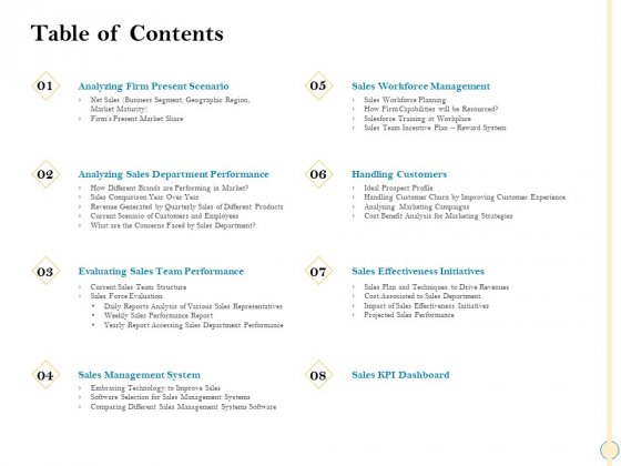 Sales Optimization Best Practices To Close More Deals Table Of Contents Structure PDF