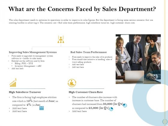 Sales Optimization Best Practices To Close More Deals What Are The Concerns Faced By Sales Department Formats PDF