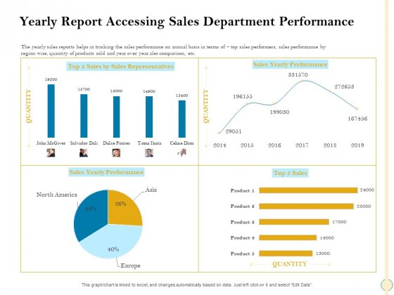 Sales_Optimization_Best_Practices_To_Close_More_Deals_Yearly_Report_Accessing_Sales_Department_Performance_Download_PDF_Slide_1