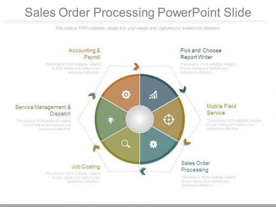 sales order processing powerpoint slide powerpoint templates