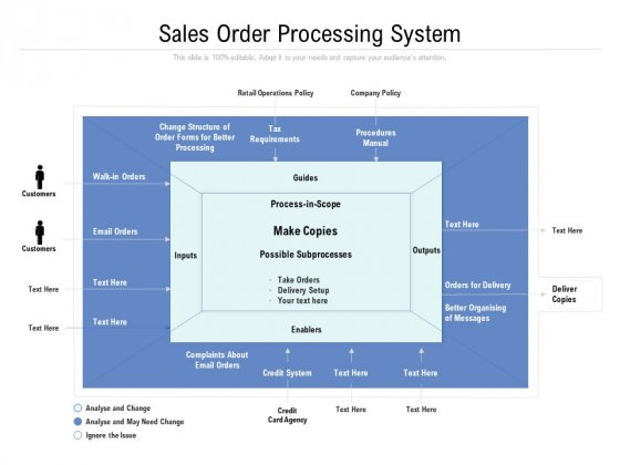 Sales Order Processing System Ppt PowerPoint Presentation Inspiration File Formats PDF
