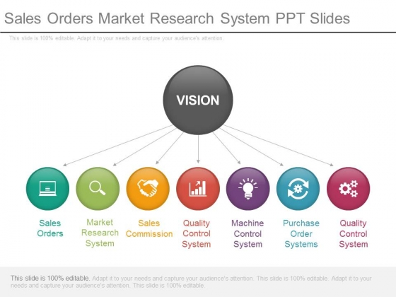 sales orders market research system ppt slides powerpoint templates