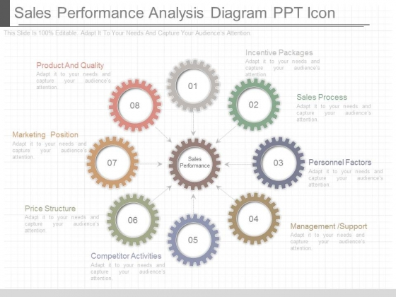 Sales Performance Analysis Diagram Ppt Icon