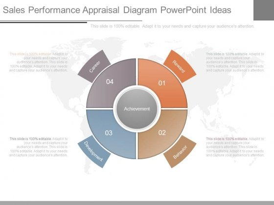 Sales Performance Appraisal Diagram Powerpoint Ideas
