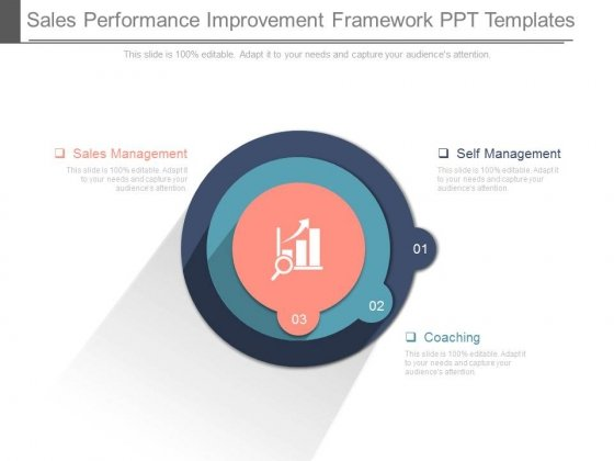 Sales Performance Improvement Framework Ppt Templates