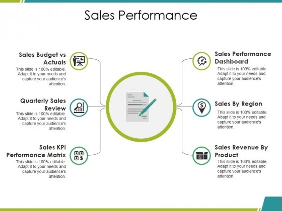 Sales Performance Ppt PowerPoint Presentation Pictures Format Ideas