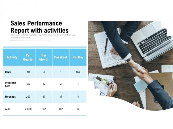 Sales Performance Report With Activities Ppt PowerPoint Presentation Outline Smartart PDF