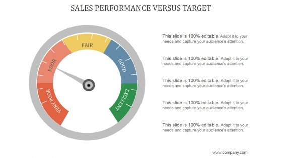 Sales Performance Versus Target Ppt PowerPoint Presentation Example