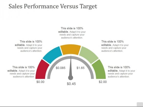 Sales Performance Versus Target Ppt PowerPoint Presentation Pictures Structure