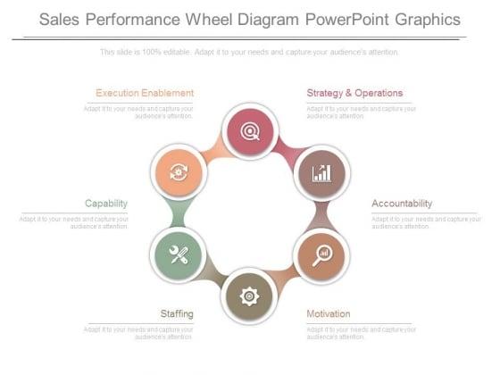 Sales Performance Wheel Diagram Powerpoint Graphics