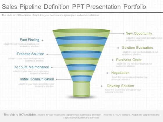 Sales Pipeline Definition Ppt Presentation Portfolio
